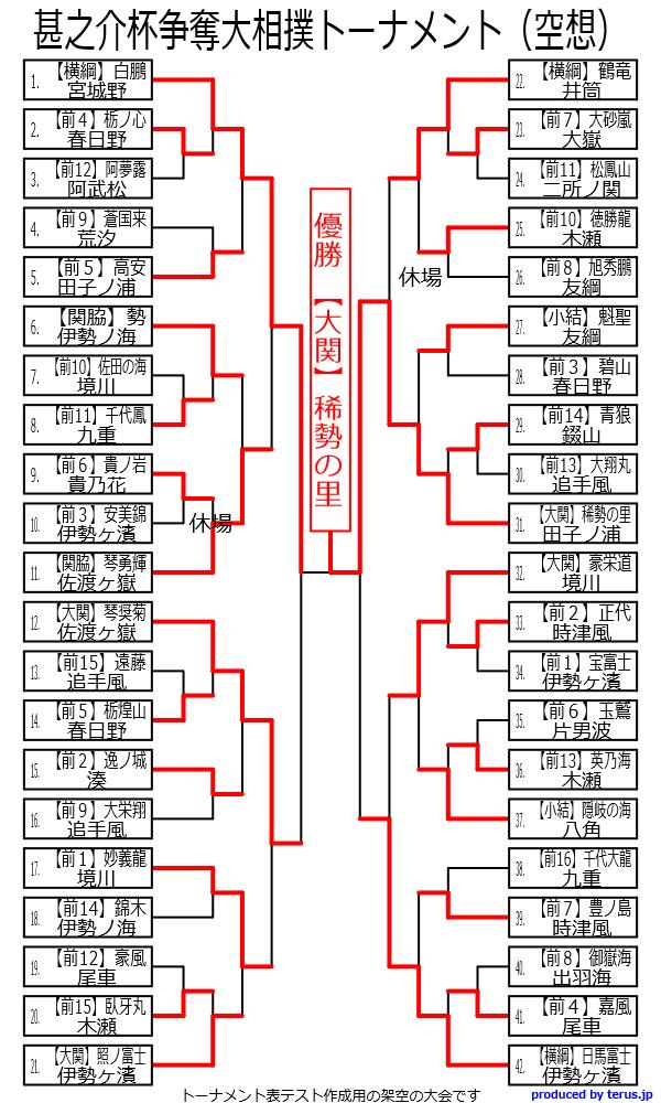 トーナメント 架空 大坂なおみも架空ドローに参戦。歴代女子優勝者による夢の全米OPが投票受付